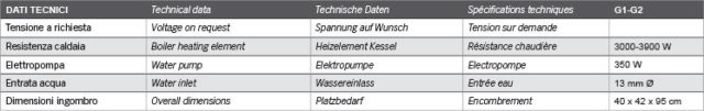 tabel stoomgenerator g1-g2